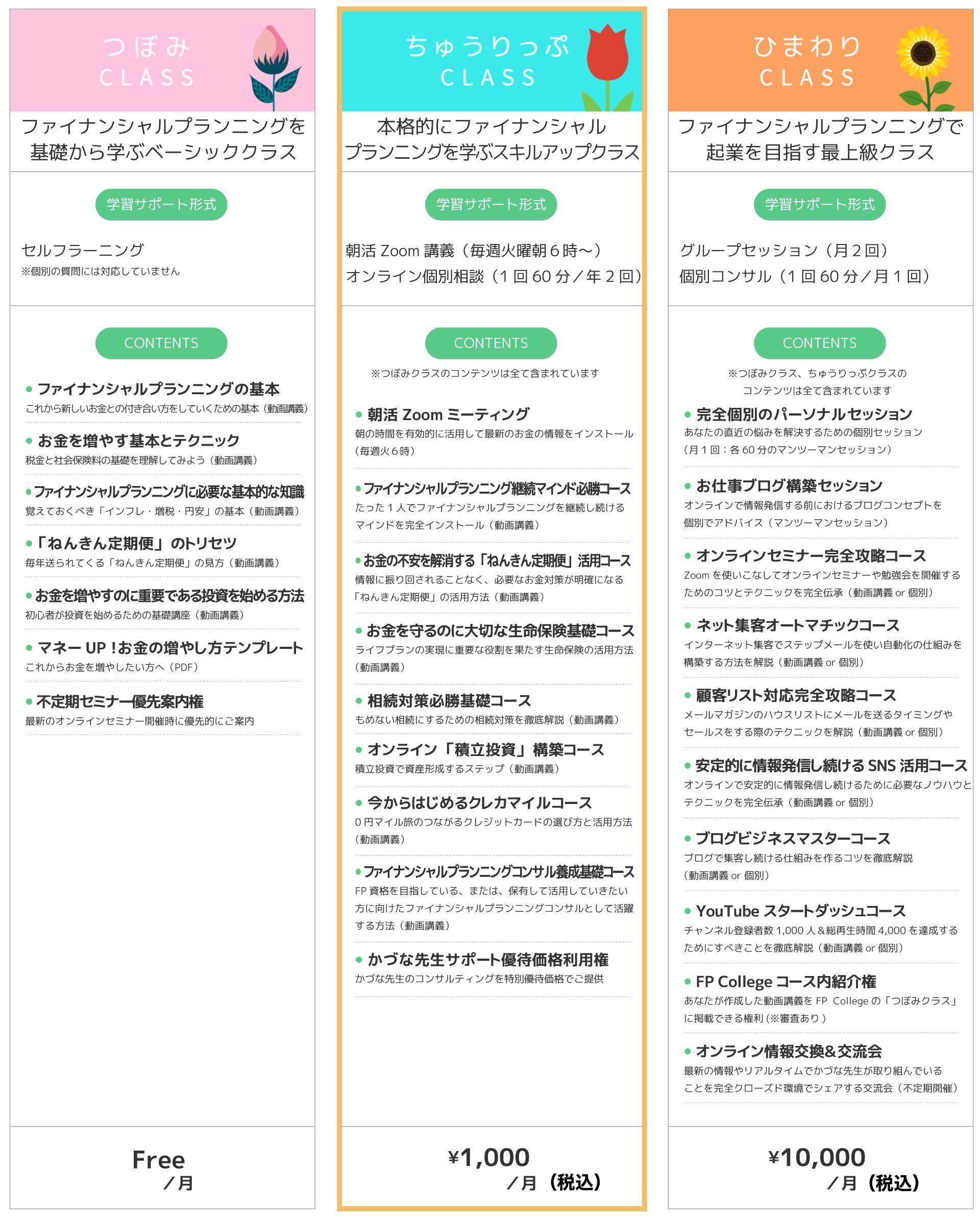 【FP College】メニュー